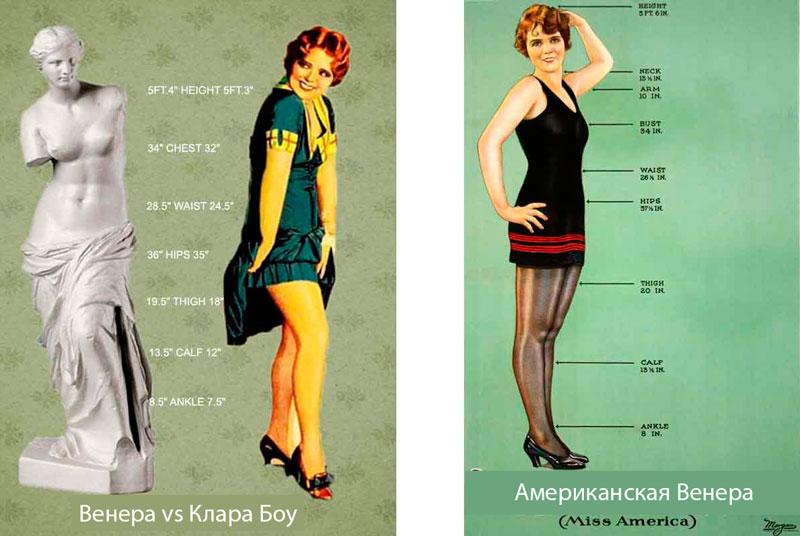 Идеальный силуэт 1920-х годов
