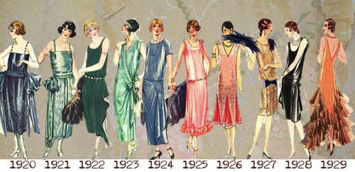 Вечерние платья 1920-1929 годов