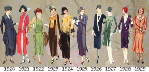 Временная шкала платье в 1920-1929 годов