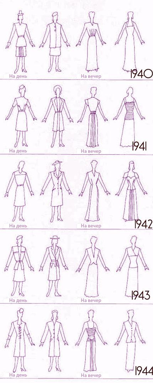 схематичные силуэты платьев 1940-1944 годов