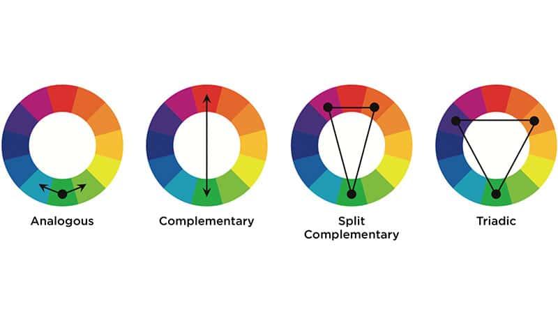 Удачные цветовые сочетания в одежде для мужчин