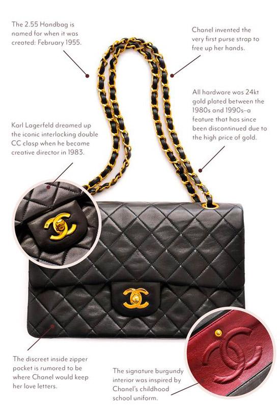 Классическая черная сумочка от Chanel